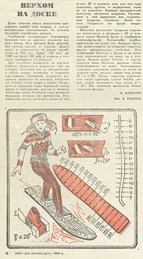 Russian DIY snowboard