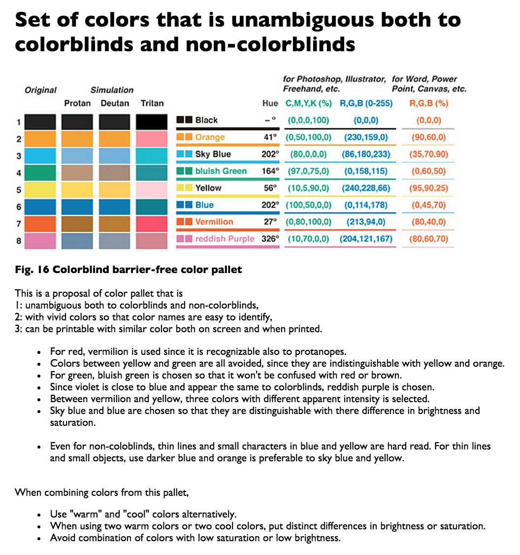 sample colorblind palette