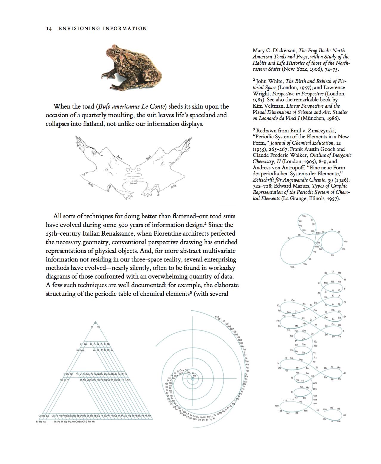 Envisioning Information, p. 14