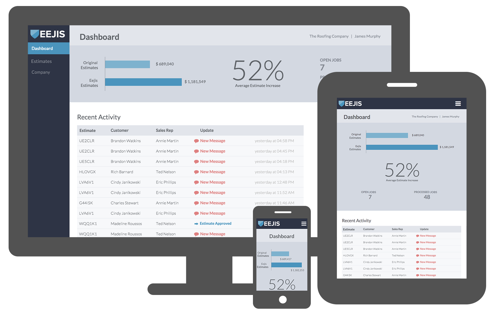 EEJIS is fully responsive, accessible from any device.