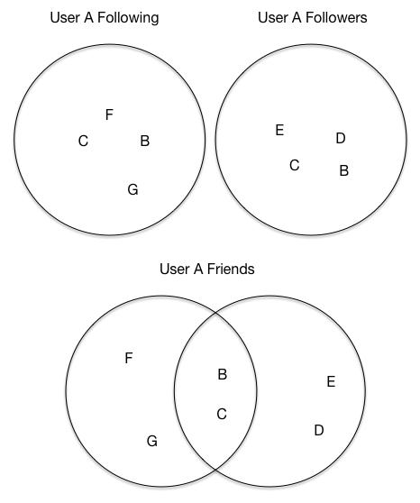 venn diagram picture