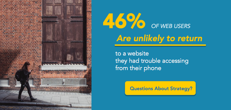 46 percent of web users are unlikely to return if they have trouble accessing a website from their phone