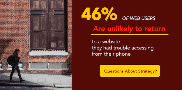 46% of web users are unlikely to return to a website they had trouble access from their phone.
