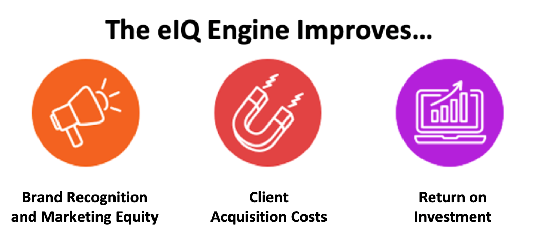 The eIQ Engine's Benefits