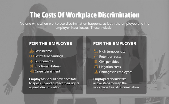 The cost of workplace discrimination