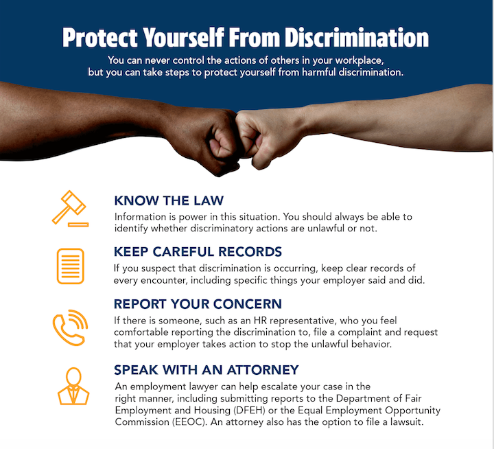 How to protect yourself from workplace discrimination