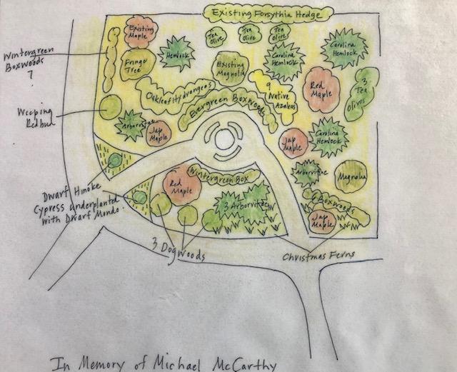 Garden plan by Petra McLean
