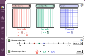 Screenshot of Fraction, Decimal, Percent (Area and Grid Models) Gizmo