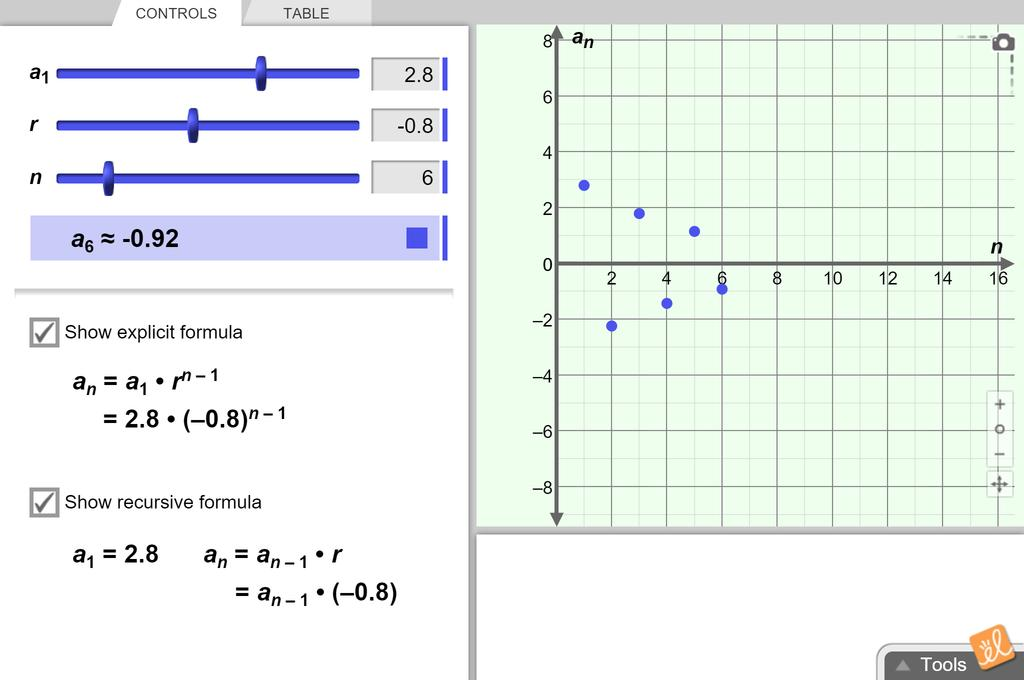 Screenshot of Geometric Sequences Gizmo