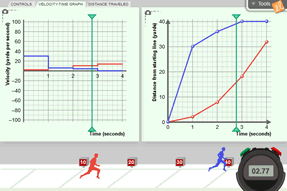 Screenshot of Distance-Time and Velocity-Time Graphs Gizmo