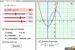 Screenshot of the Quadratics in Polynomial Form Gizmo