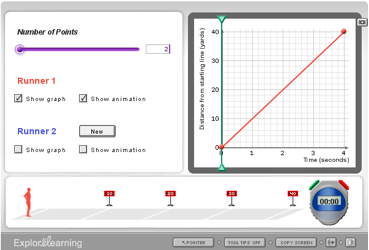 Screenshoot of the Distance-Time Graph Gizmo