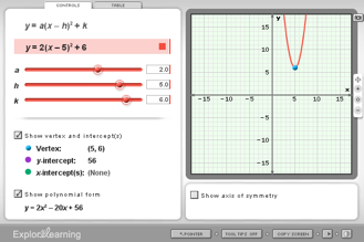 Screenshoot of the Quadratics in Vertex Form - Activity A Gizmo