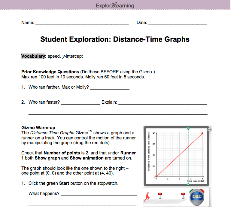 Screenshot of the Time-Distance Graph Gizmo's Student Exploration Sheet