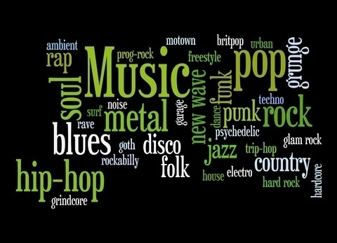 180songs an alternative to discover new musical styles