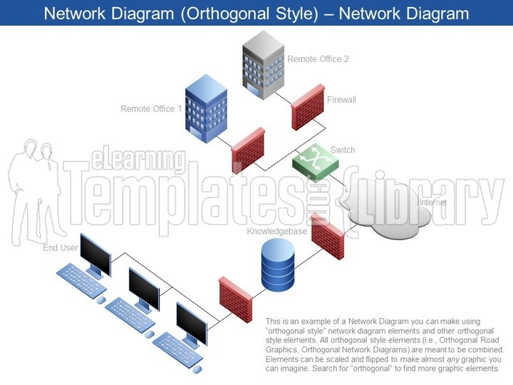 powerpoint network diagram - ppt template -, Modern powerpoint
