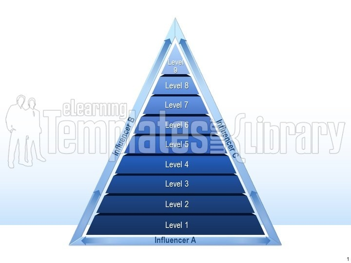 pyramid graphics graphic for powerpoint presentation templates, Modern powerpoint