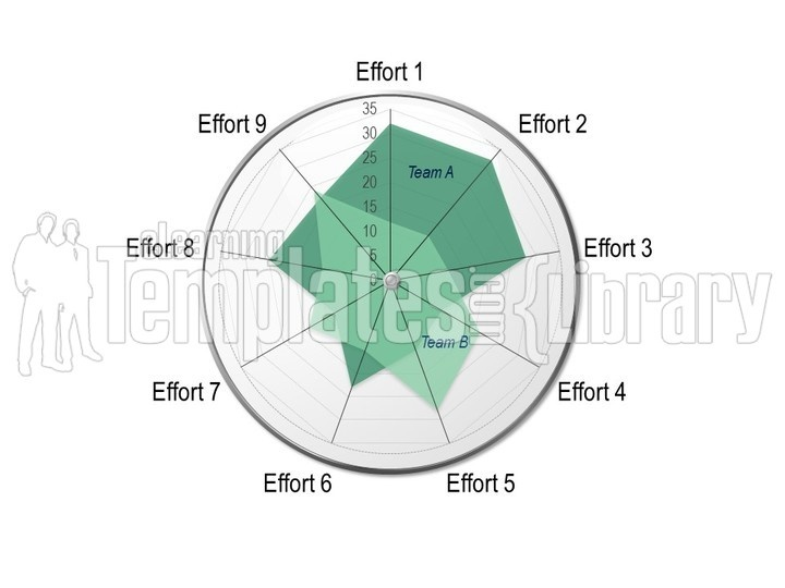 radar charts graphic for powerpoint presentation templates