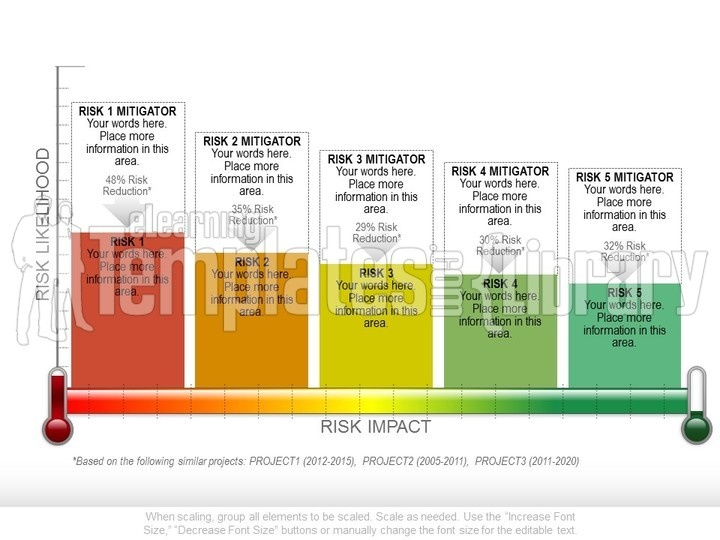 risk matrix, management and assessment powerpoint template, Powerpoint templates