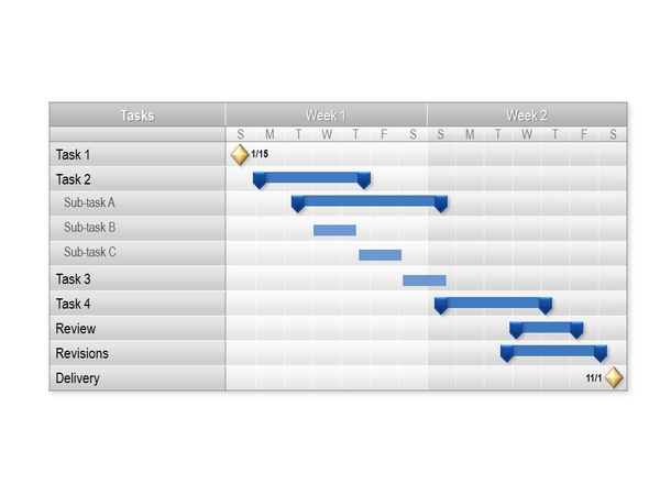 Gantt Charts Graphic For Powerpoint Presentation Templates