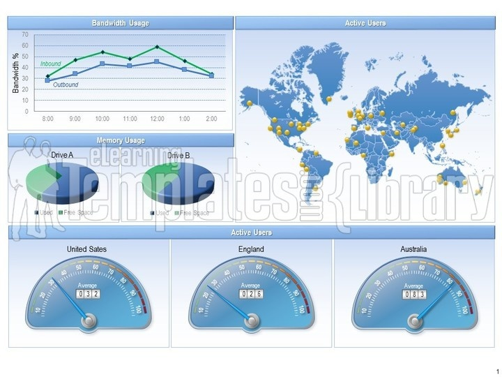 dashboards graphic for powerpoint presentation templates, Modern powerpoint