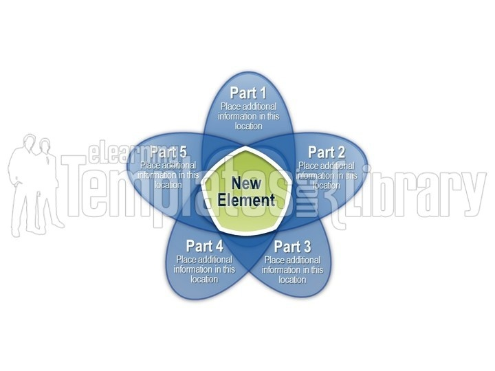 Venn Diagrams Graphic For Powerpoint Presentation Templates