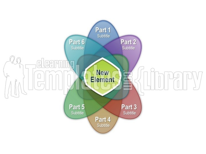 Venn diagrams graphic for powerpoint presentation templates venn diagrams graphic for powerpoint presentation templates toneelgroepblik Images