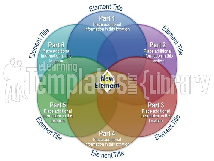 Venn diagrams graphic for powerpoint presentation templates toneelgroepblik Gallery