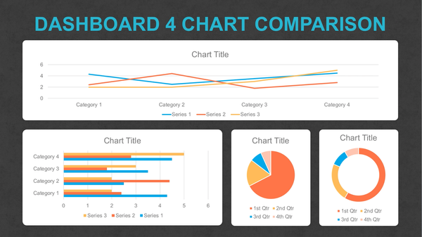 New Stone Style Dashboard 4 Chart Comparison