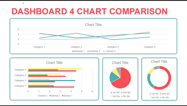 Apple Tree Style Dashboard 4 Chart Comparison