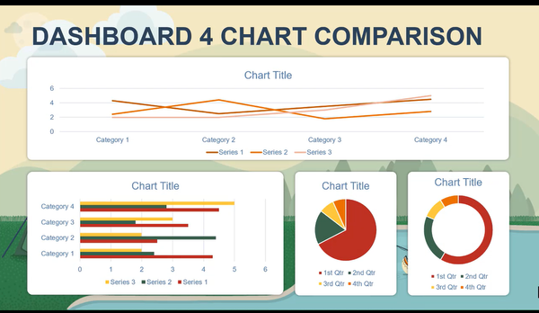 Campfire Style Dashboard 4 Chart Comparison