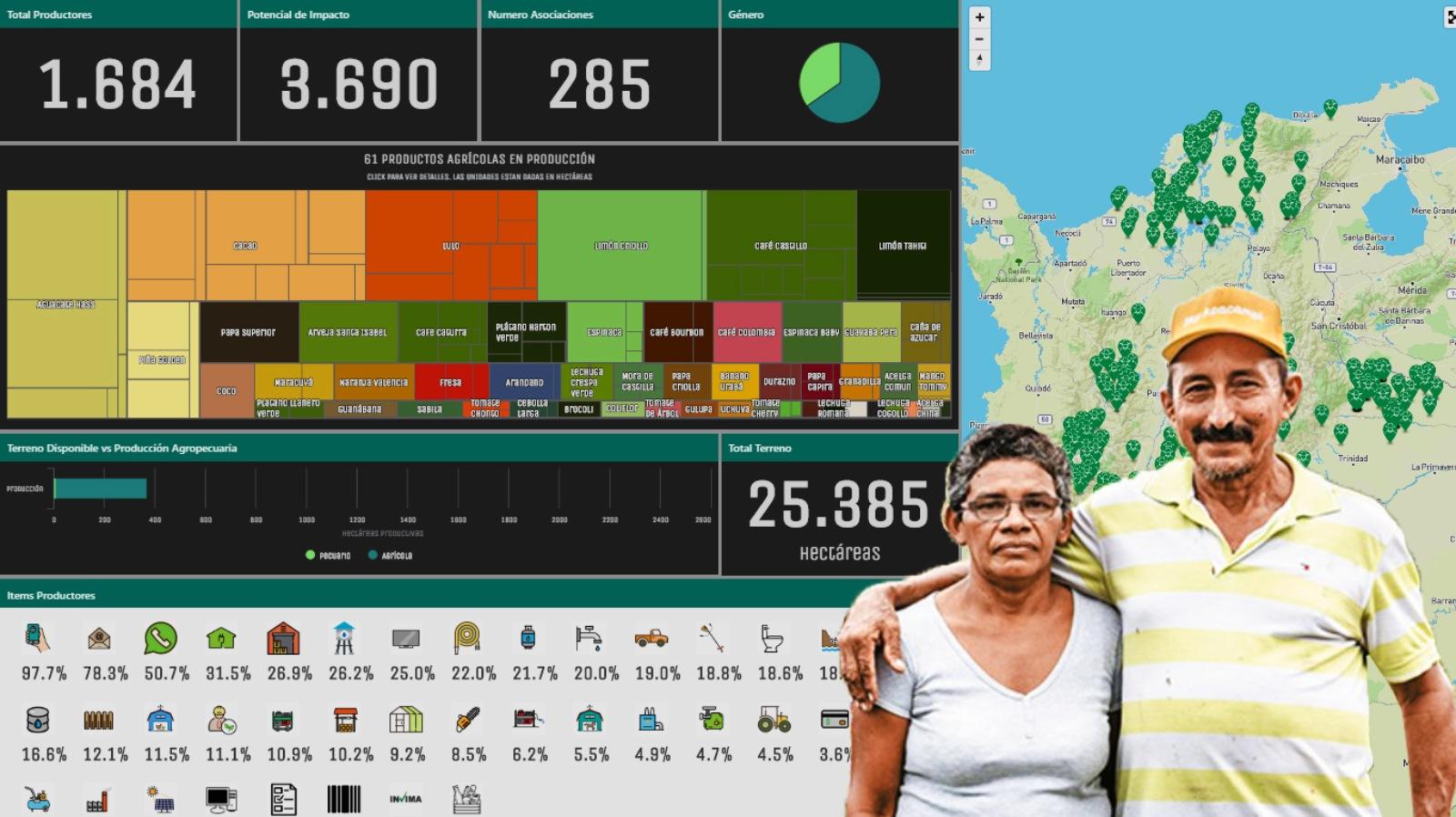 El 'big data' del sector agropecuario