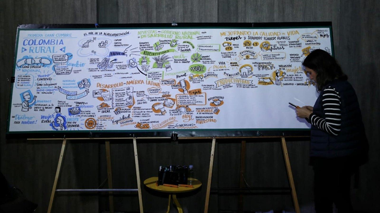 Observe el resumen gráfico de la primera Gran Cumbre Colombia Rural