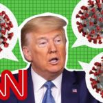 President-Trumps-10-most-outrageous-lines-on-coronavirus-150x150-1