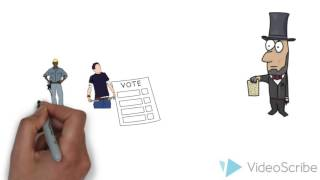 Voter-ID-Laws-in-60-seconds