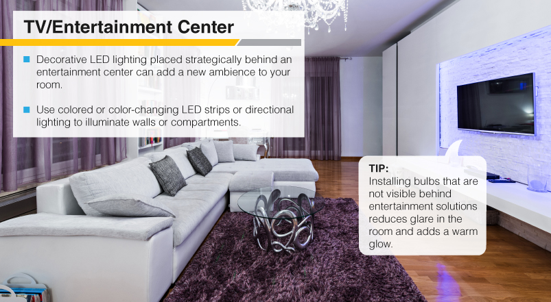 By Now, Youu0027ve Heard All About The Energy Savings Benefits Of Switching  From Incandescent To LED Light Bulbs. But There Are Other Reasons To Adopt  LED ...