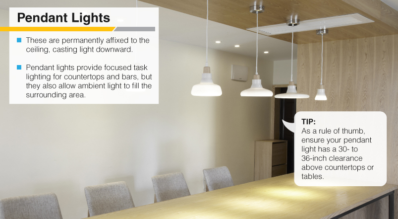 21 tips for led lighting in your home electronic house