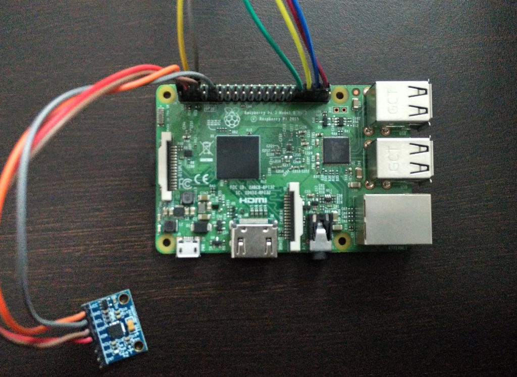 Gesture Controlled Robot Using Raspberry Pi