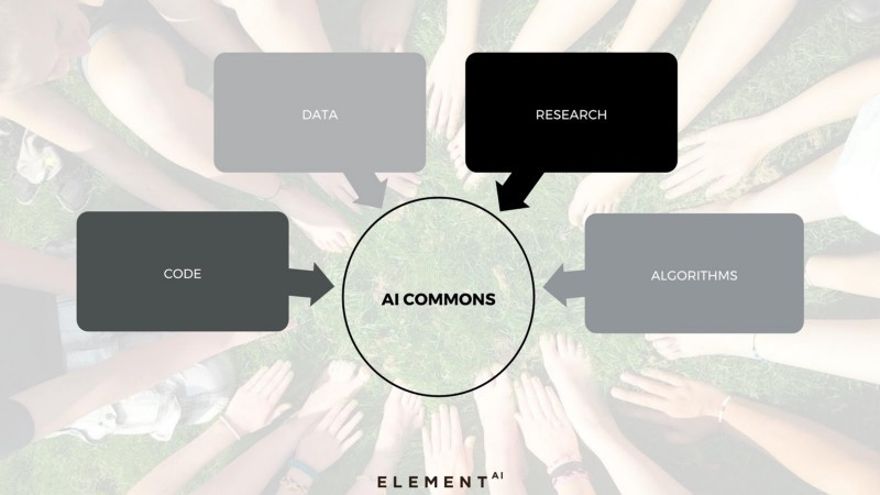 AI Commons