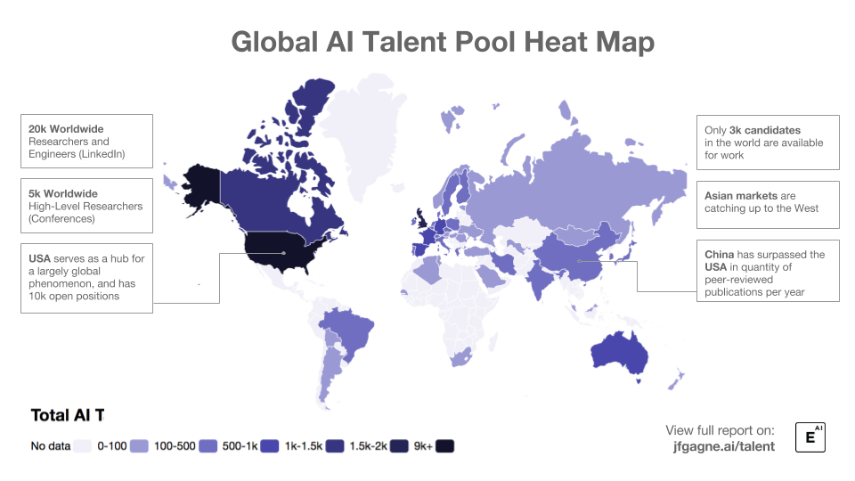 The global AI talent pool going into 2018