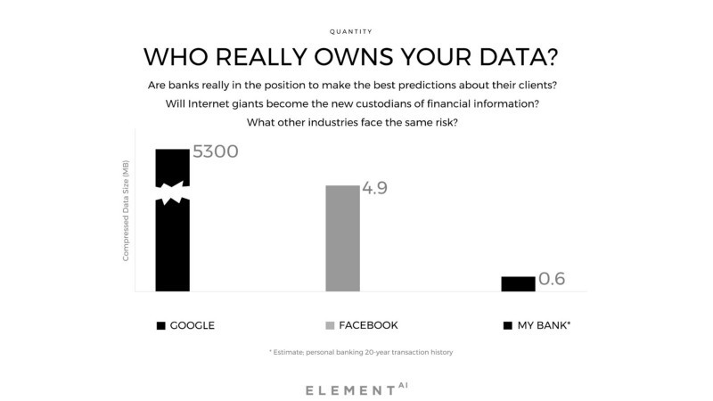 Who really owns your data?