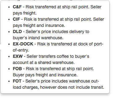 Warehouse/Delivery terms