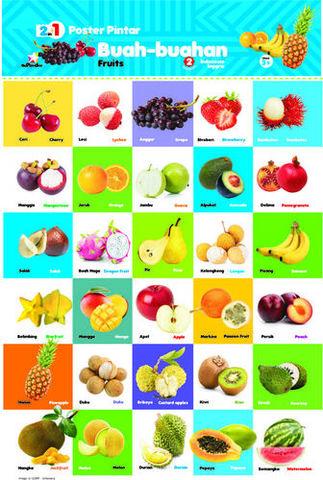 2 in 1 Poster  Pintar: Buah dan Sayur