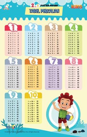 Opredo 2 In 1 Poster Pintar: Tabel Perkalian & Pembagian Kiko