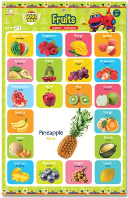Opredo Poster 2 in 1 Gogo Dino: Fruits and Vegetables