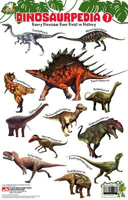 Opredo Poster Dinosaurpedia 1