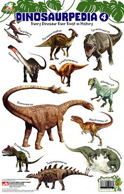 Opredo Poster Dinosaurpedia 4
