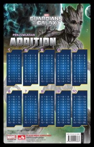 Marvel GOTG: poster tabel penjumlahan