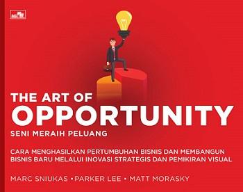 THE ART OF OPPORTUNITY  Seni Meraih Peluang (Melalui Inovasi Strategis dan Pemikiran Visual)