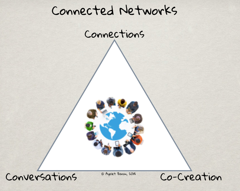 Building Thriving Connected Networks in the 21st Century
